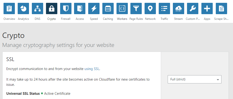 How to install Let's Encrypt certificate behind Cloudflare